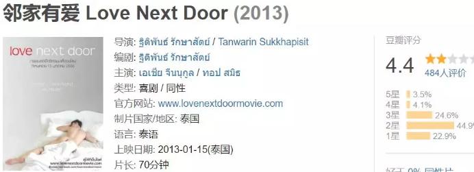 泰国同性电影《邻家有爱》